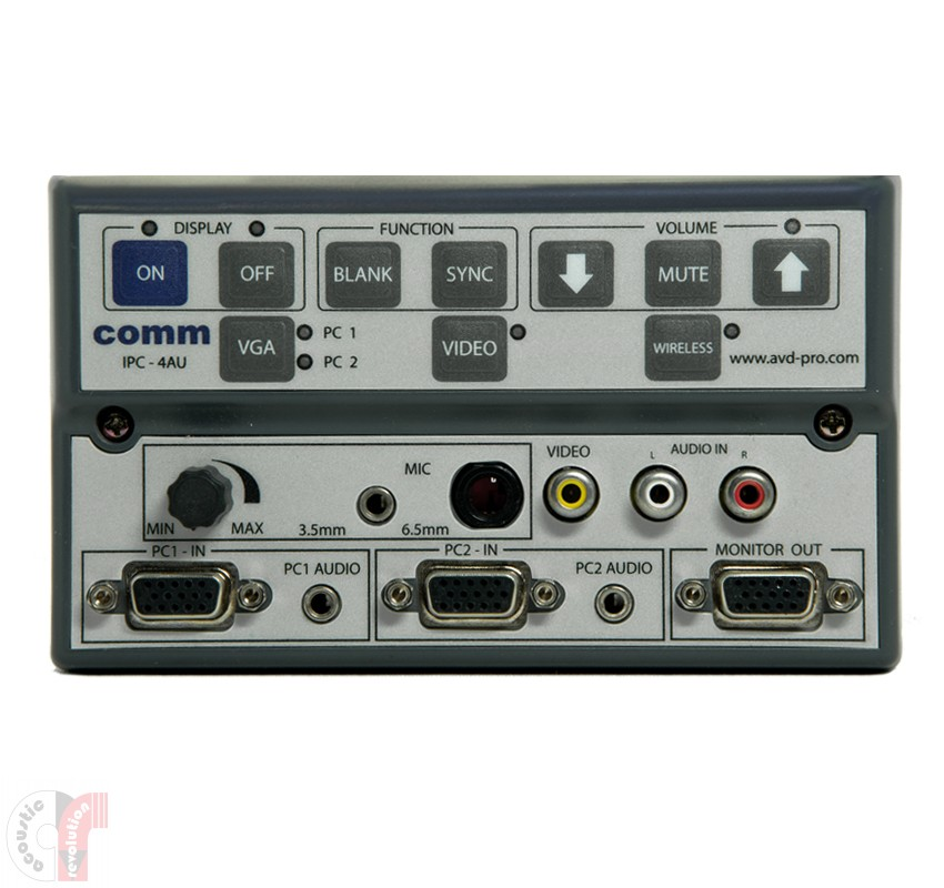 Comm WizarSwitch Controller - IPC-4AU