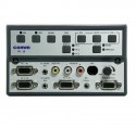 Comm WizarSwitch Controller - IPC-5B