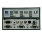 Comm MATRIX WizarSwitch Controller - IPC-5AX